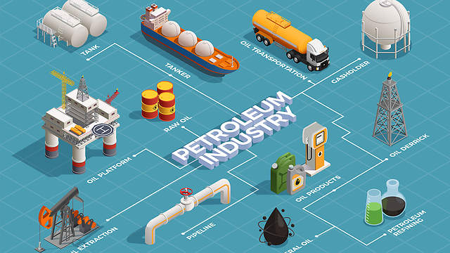 Oil Petroleum Industry Isometric Flowchart